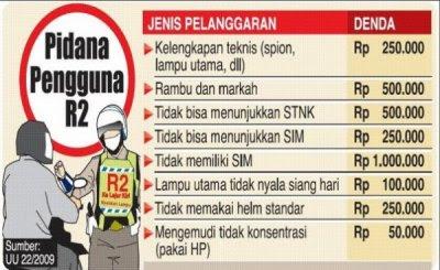 Safety riding itu 'gak usah pake spion' #WOW